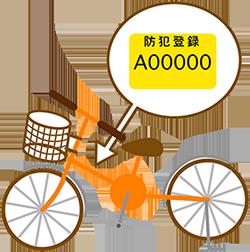 上田市 自転車防犯登録